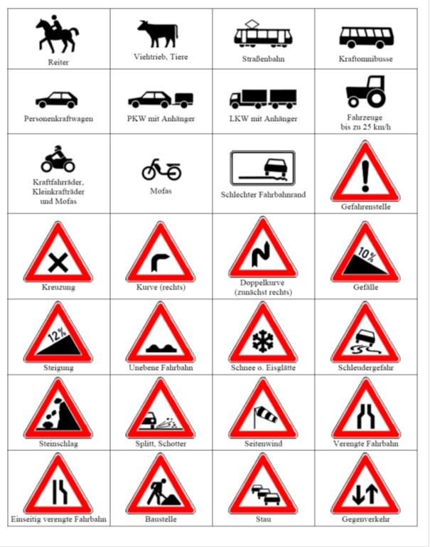 Znaki Drogowe Pdf